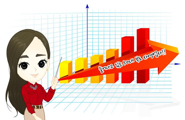 psx02h83496 자영업 은퇴 후 자영업 , 성공할 수 있을까?  psx02h83496 psx02h83496