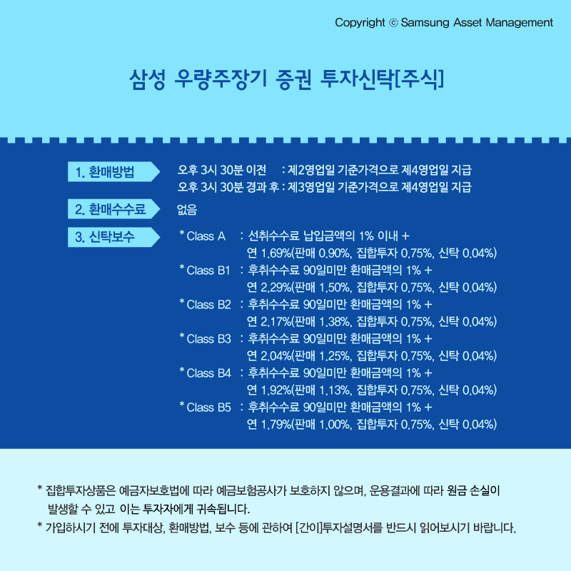 삼성 우량주장기 펀드 [인포그래픽] 경기변동에 강한 블루칩 기업에 투자하는 삼성 우량주장기 펀드  삼성자산운용_우량주인포그래픽_151223_7-1                                             151223 7 1
