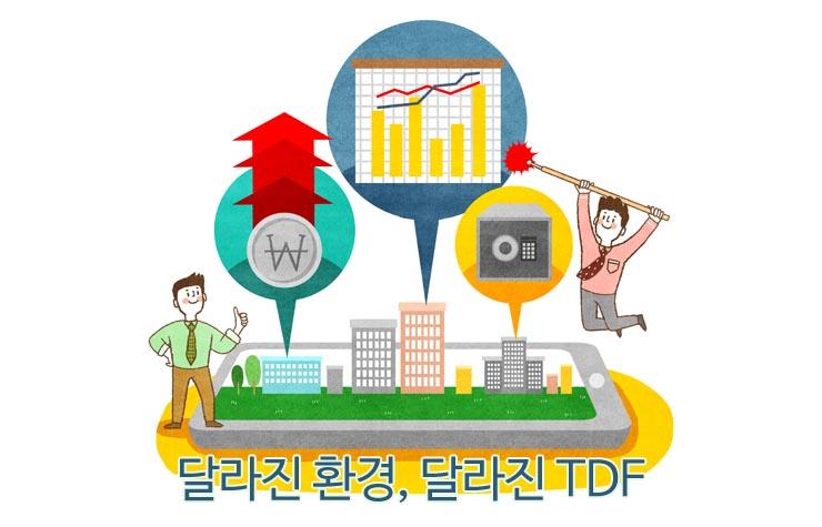 달라진 삼성 한국형 타깃데이트펀드 삼성 한국형 TDF, 그것이 궁금하다  달라진