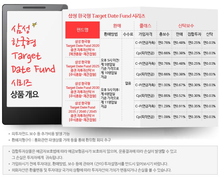 삼성 한국형 타깃데이트펀드 삼성 한국형 TDF, 그것이 궁금하다  삼성자산운용_상품소개_블로그_TDF_150523                                           TDF 150523