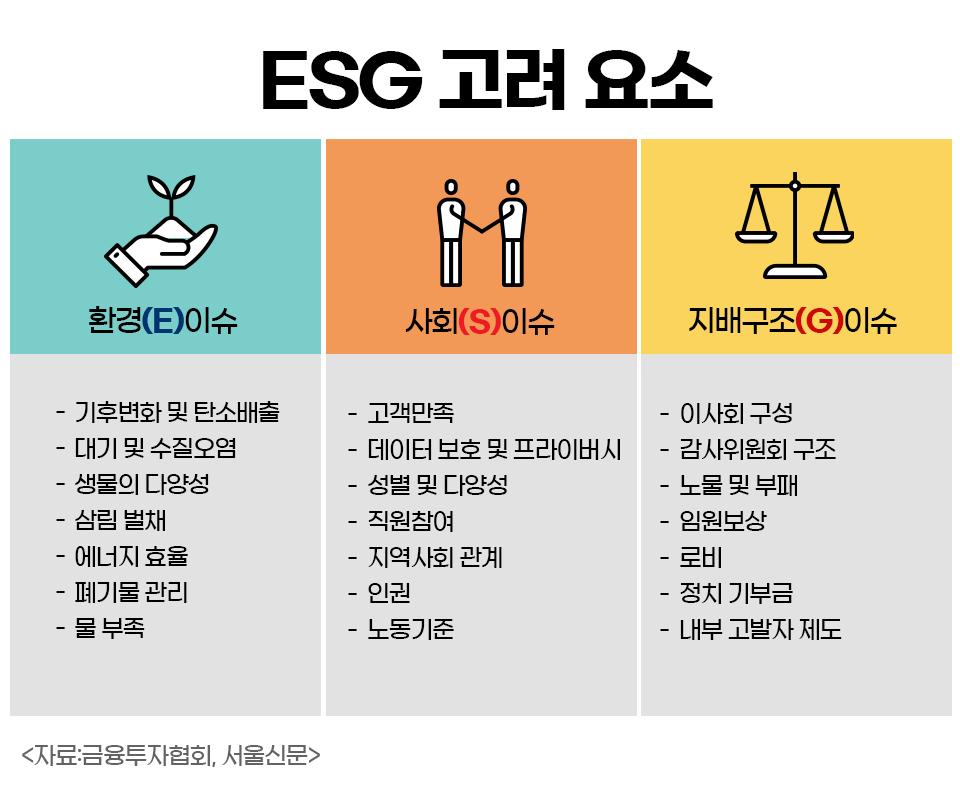 {focus_keyword} [이 쉬운 펀드] ESG 투자가 뭐죠?  블로그_내지_01-1                  01 1