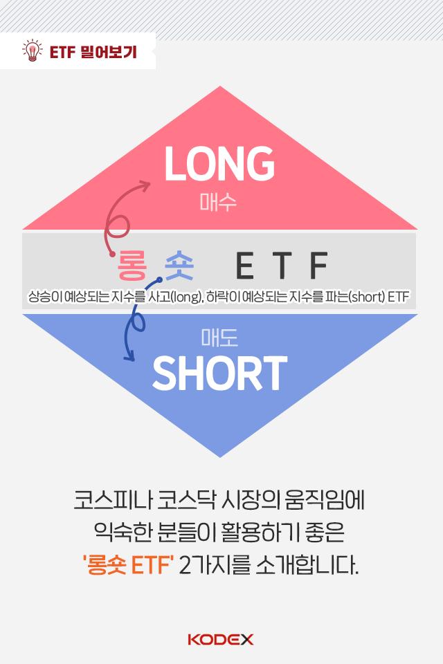 코스피와 코스닥을 '좀 아는' 투자자라면 롱숏 etf로 공략하자! 코스피와 코스닥을 '좀 아는' 투자자라면 롱숏 ETF로 공략하자!  펀드밀어보기_내지-02                           02