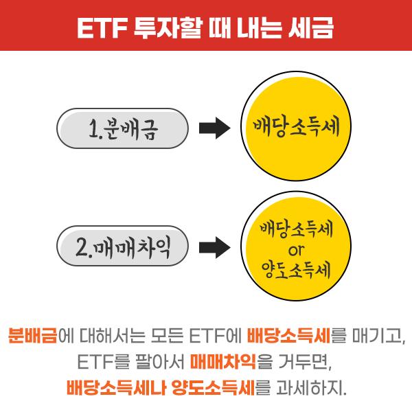 {focus_keyword} [ETF is HORSE] ETF 투자할 때 내는 세금  내지-02-1        02 1