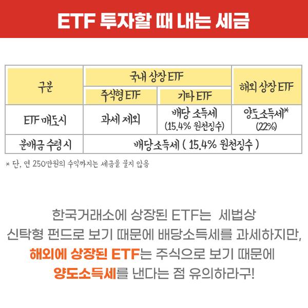 {focus_keyword} [ETF is HORSE] ETF 투자할 때 내는 세금  내지-03-1        03 1