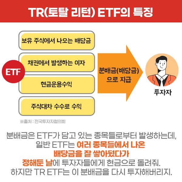 {focus_keyword} [ETF is HORSE] TR(토탈 리턴) ETF의 특징  kodex-is-horse-내지-02 kodex is horse        02