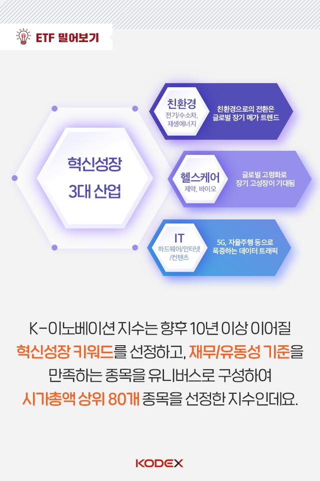 {focus_keyword} K-이노베이션 변하지 않으면 미래가 없다!  펀드밀어보기_내지_03                           03