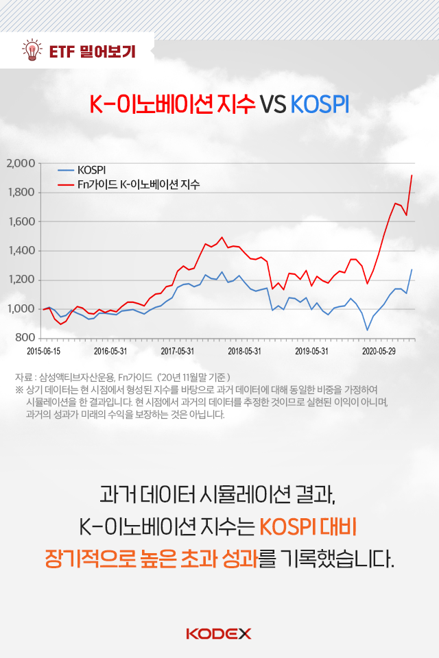 {focus_keyword} K-이노베이션 변하지 않으면 미래가 없다!  펀드밀어보기_내지_04                           04