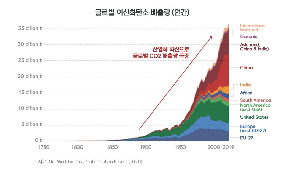 [산업 전망] 미래 자동차는 어떻게 변할까? [산업 전망] 투자자가 신재생에너지 산업을 다시 봐야 하는 이유  내지1       1