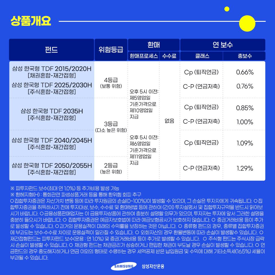 {focus_keyword} 삼성 한국형 TDF 지난 5년간의 눈부신 성과  TDF5주년_내지2 TDF5             2