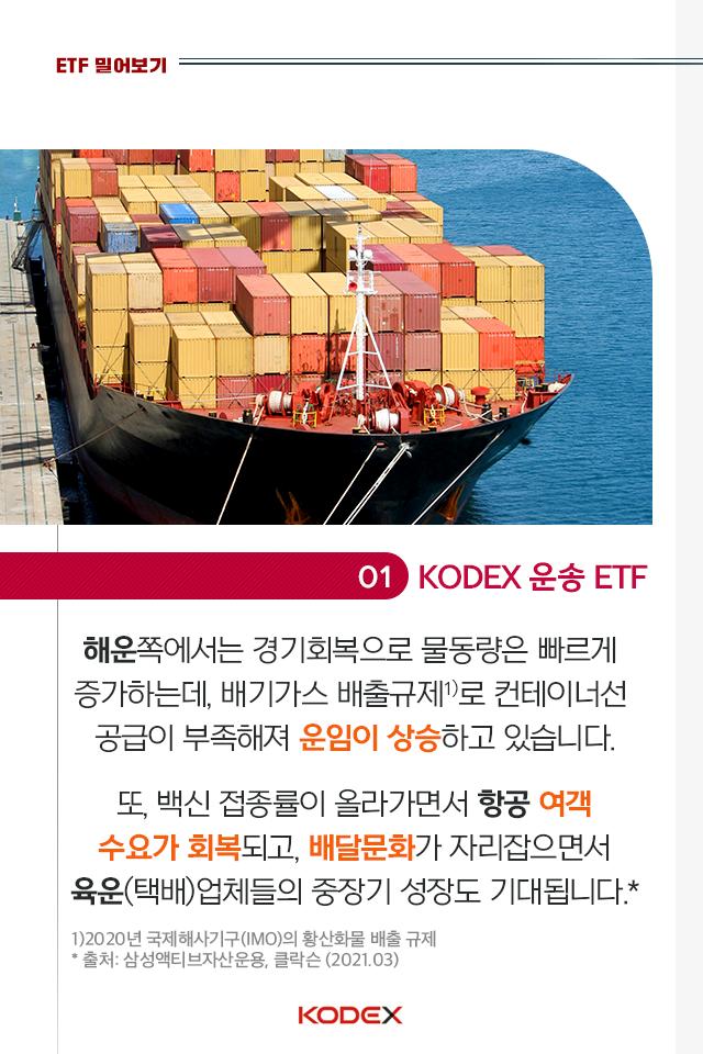 kodex etf로 코로나發 인플레이션을 대비하는 방법 KODEX ETF로 코로나發 인플레이션을 대비하는 방법  펀드밀어보기_내지_03-1                           03 1