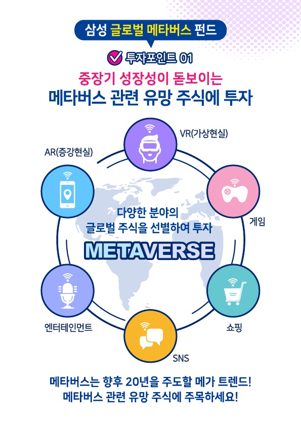 {focus_keyword} 삼성 글로벌 메타버스 펀드 주요종목 소개자료(파일첨부)  삼성-글로벌-메타버스-펀드-종목소개-자료-최종_20210723_5                                                                 20210723 5