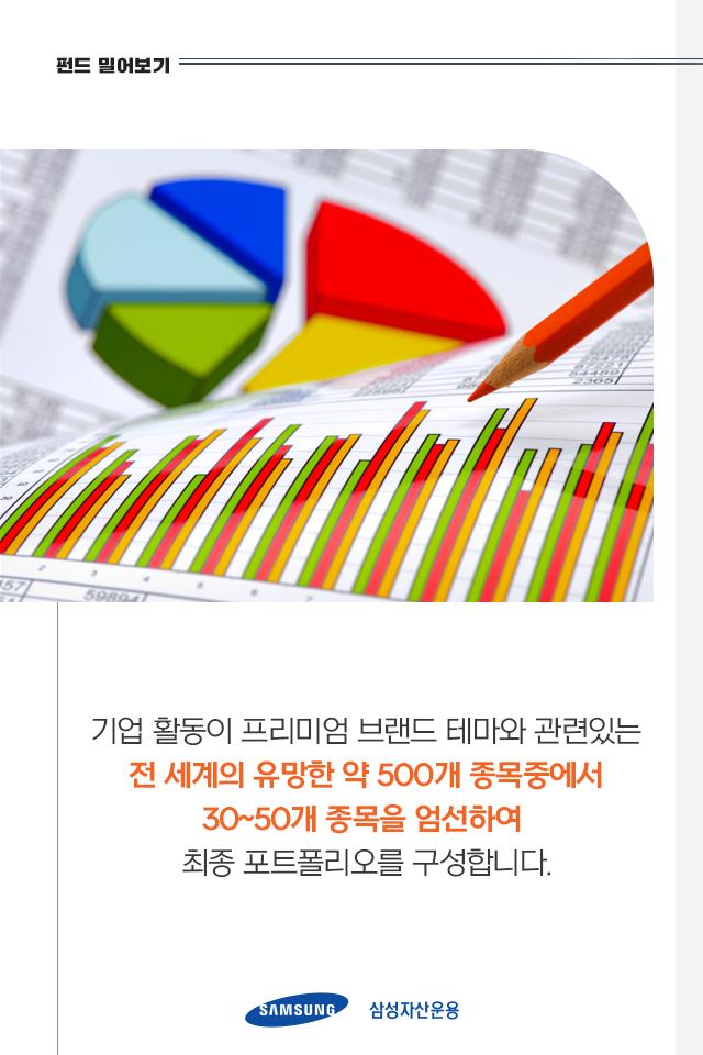 {focus_keyword} 트렌디한 프리미엄 브랜드 기업에 투자하는 방법  05 05