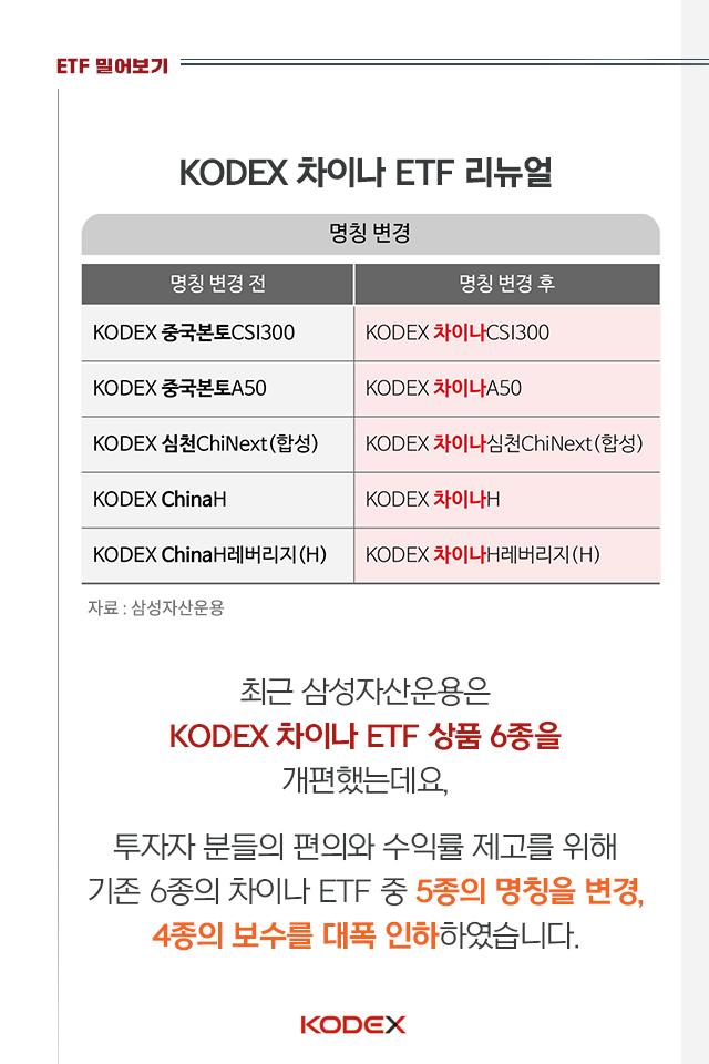 중국 투자? kodex 차이나 etf 시리즈로 손쉽게 시작하자! 중국 투자? KODEX 차이나 ETF 시리즈로 손쉽게 시작하자!  1p- 1p