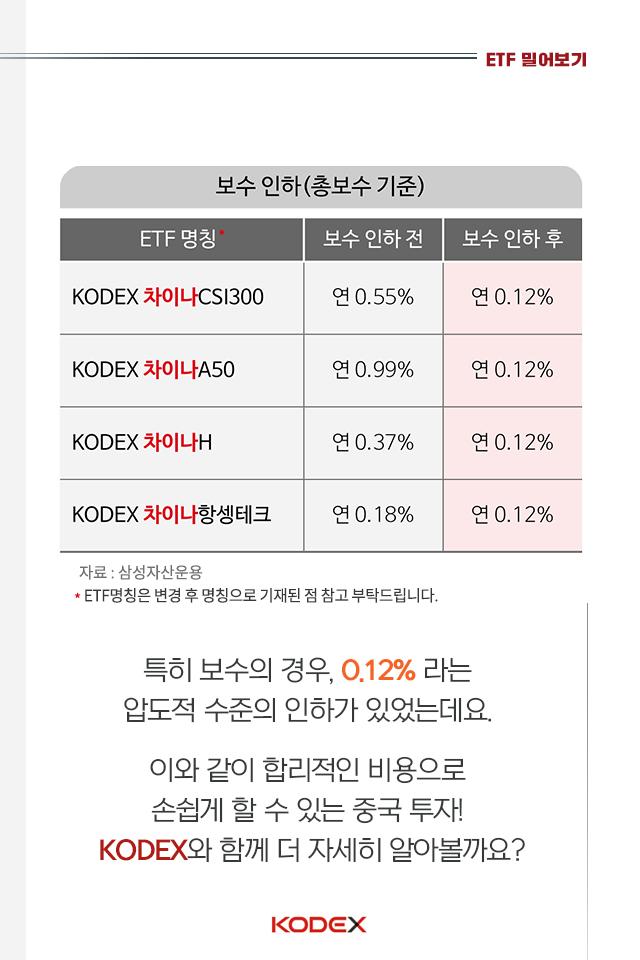 중국 투자? kodex 차이나 etf 시리즈로 손쉽게 시작하자! 중국 투자? KODEX 차이나 ETF 시리즈로 손쉽게 시작하자!  2p 2p